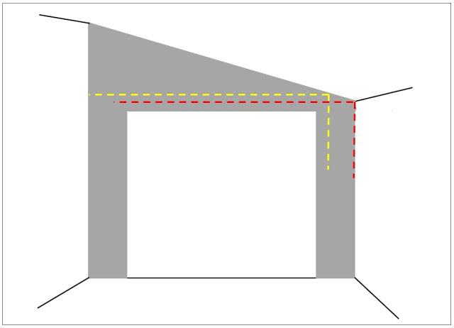 Site Survey - Headroom5