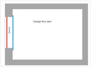 Site Survey -Installation Position