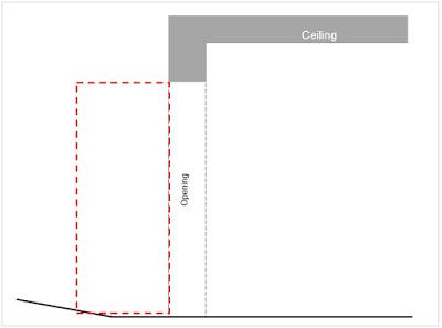 Site Survey - Floor & Driveway