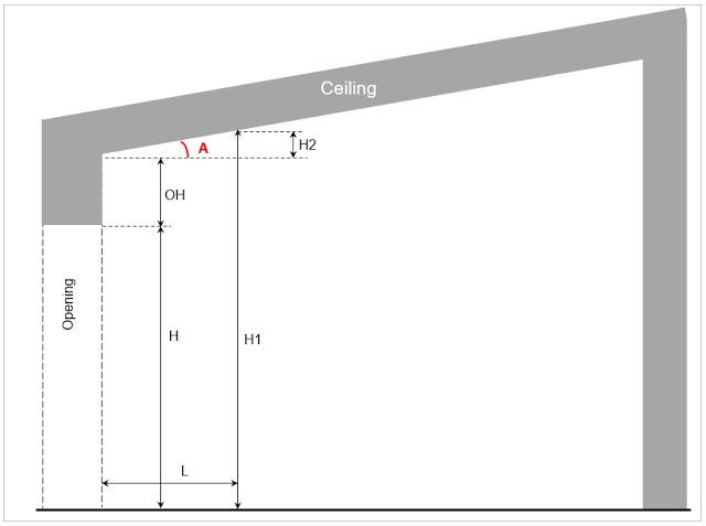 Site Survey - Pitch Roof